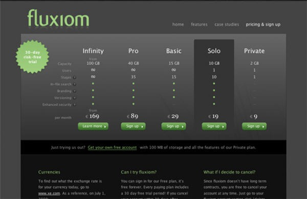 Fluxiom