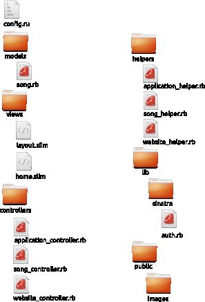 framework-directory-structure
