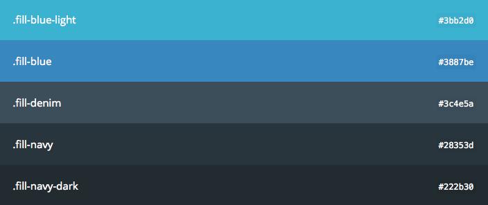 Mapbox colors styleguide