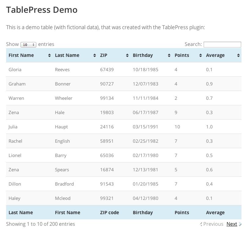 TablePress Demo