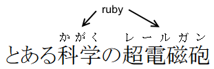 Ruby Annotation
