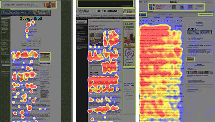 Eyetracking reports from three sites