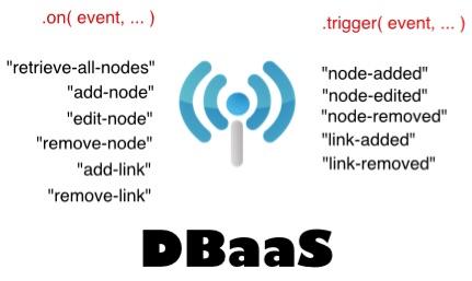 DBaaS radio station