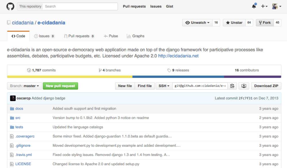 e-Cidadania's home page on GitHub