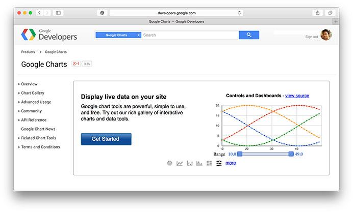 google-charts