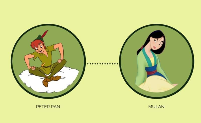 Peter Pan and Mulan