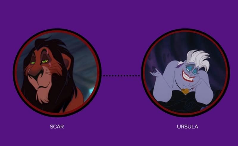 Scar and Ursula