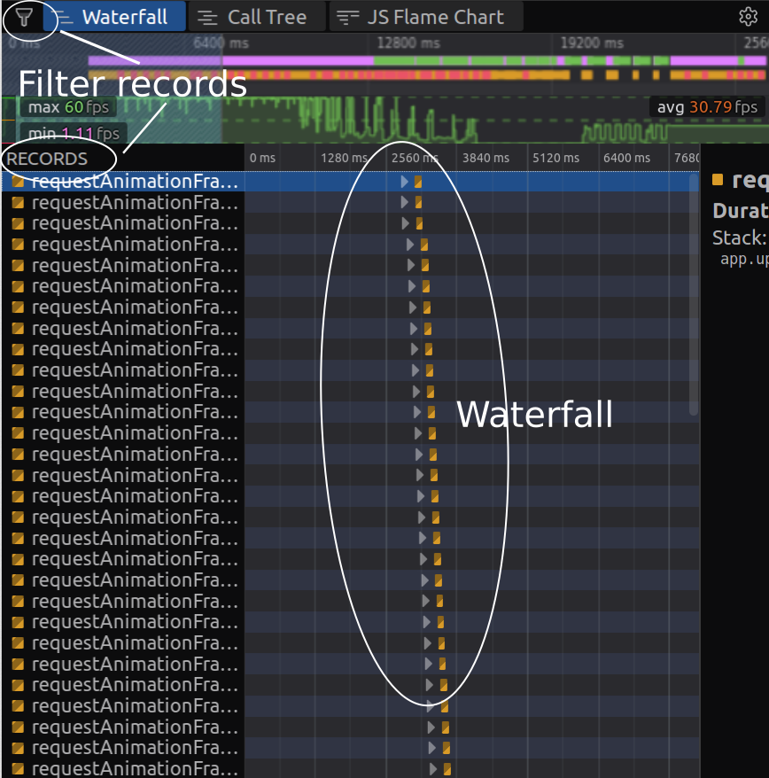 Example Waterfall chart