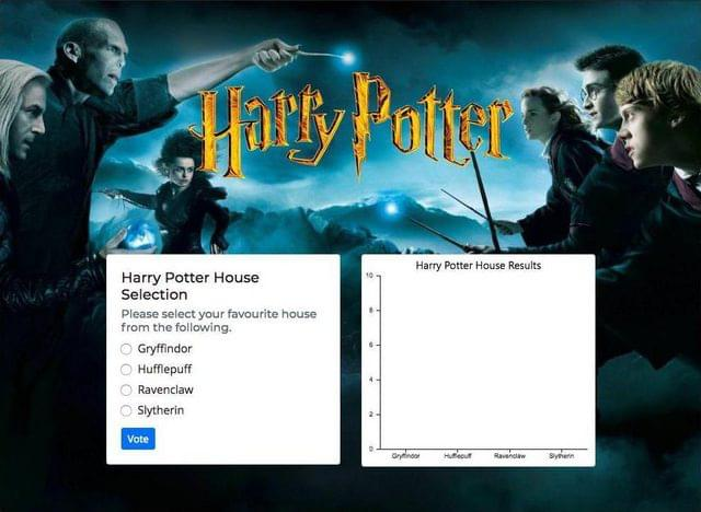 Harry Potter with Chart JS